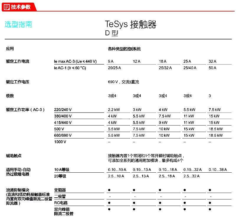进口TeSys D四级接触器 LC1D098GD特价活动
