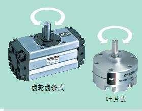 SMC电缸MDBB100-100